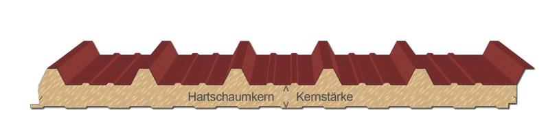 Hoch- und Tiefsicken eines Dachprofils