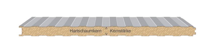 Schematische Darstellung einer Sandwichplatte mit Wandprofil