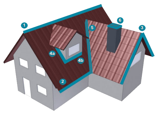 Schematische Zeichnung eines Dachs