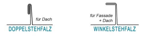 Schematische Zeichnung von Doppelstehlfalz und Winkelstehfalz