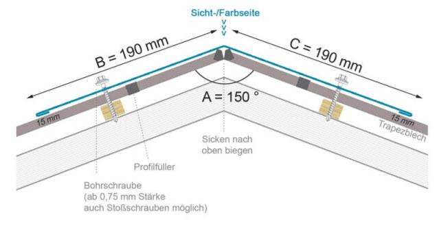 Schematische Zeichnung der Firstblech-Montage im Querschnitt