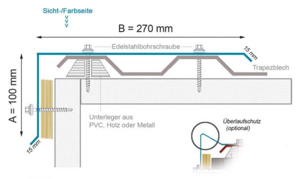 Schematische Zeichnung eines Ortgangblech-Aufbaus im Querschnitt