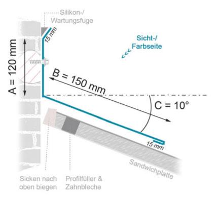 Schematische Zeichnung eines Wandanschlussblech-Aufbaus im Querschnitt